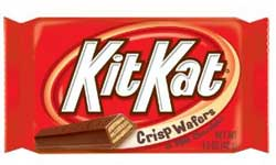 Kit Kat Milk Chocolate Wafer Candy